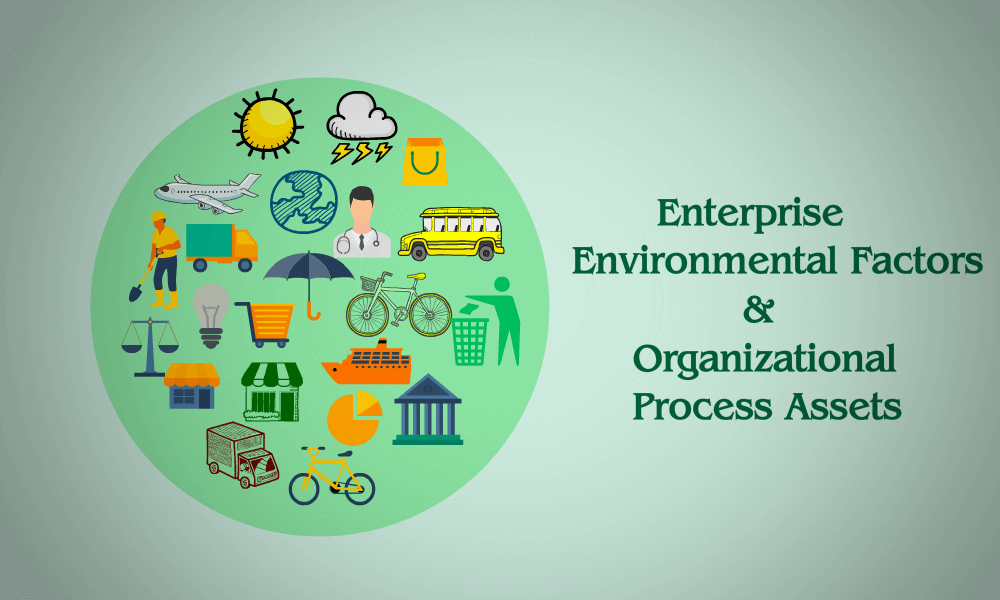 Enterprise Environmental Factors (EEF) Organizational Process Assets (OPA)