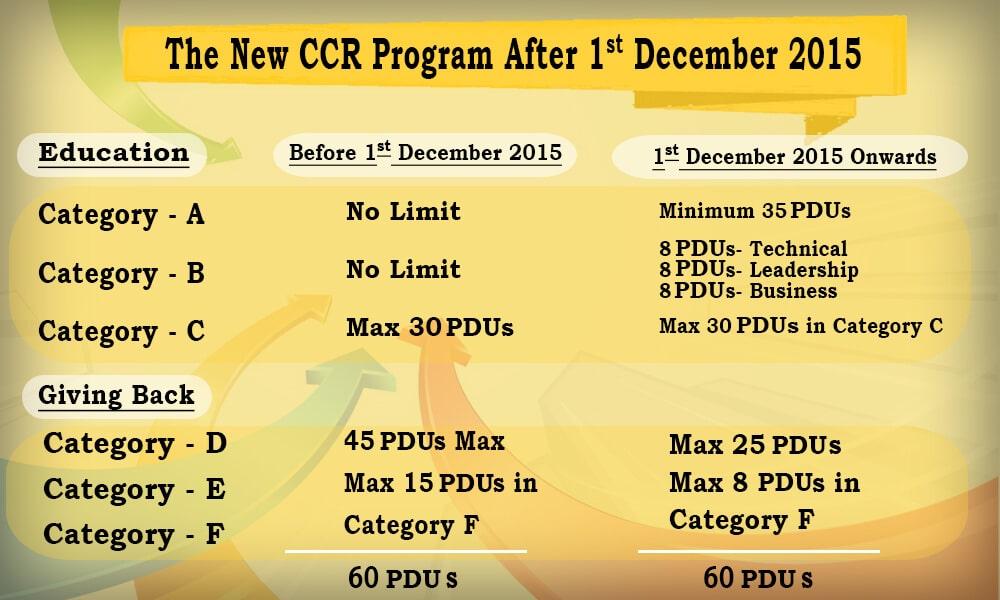 CCR-Program-1st-December-2015-infographics